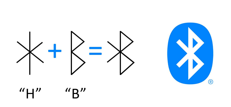 Runas que formam o logo Bluetooth